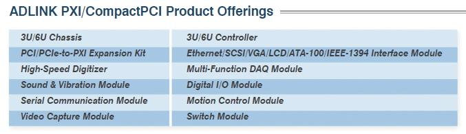 ADLINK PXI/CompactPCI Product Offerings<br />